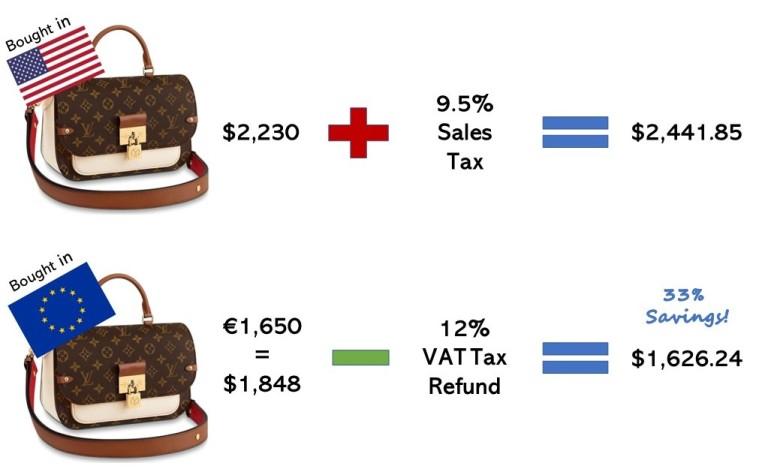 VAT Tax v2